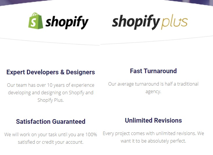TaskHusky – the Best Shopify development agency
